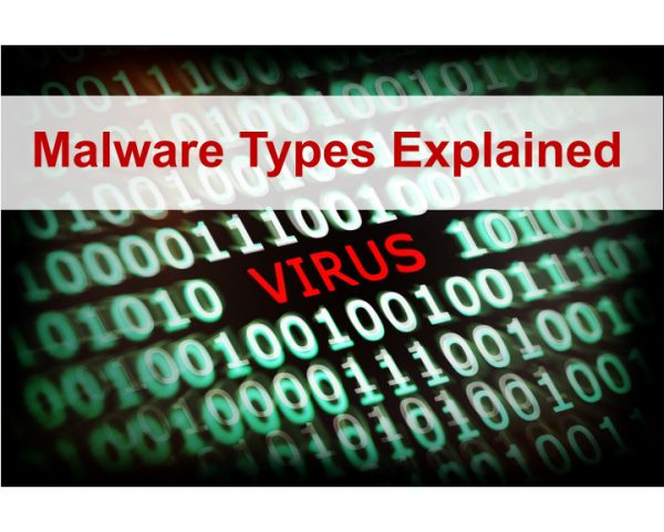 Malware Types explained