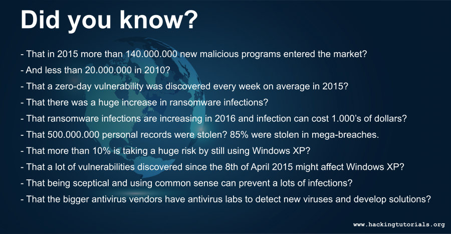 Antivirus facts 2016 hacking tutorials1