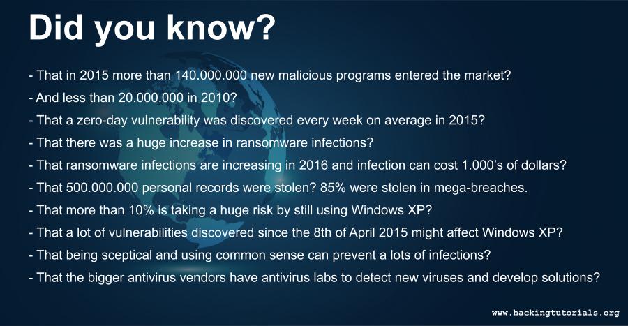 Antivirus facts 2016 hacking tutorials1