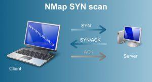 NMap SYN scan Metasploitable tutorial