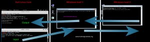 4 - Windows netcat network pivoting example