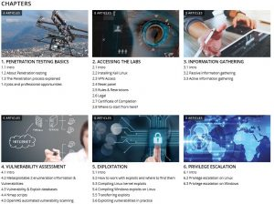 Virtual Hacking Labs Courseware 1