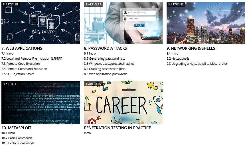 Course: The Virtual Hacking Labs - Hacking Tutorials